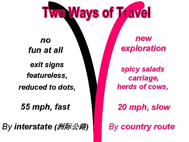 no fun at all exit signs featureless, new exploration reduced to dots, spicy salads