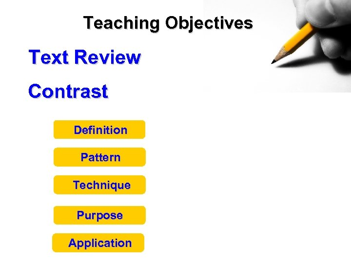 Teaching Objectives Text Review Contrast Definition Pattern Technique Purpose Application