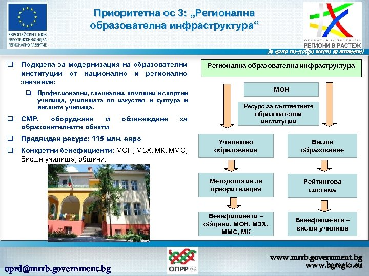 """Приоритетна ос 3: """"Регионална образователна инфраструктура"""" За едно по-добро място за живеене! q Подкрепа"""