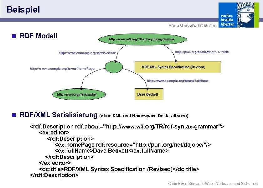 Beispiel Freie Universität Berlin < RDF Modell < RDF/XML Serialisierung (ohne XML und Namespace