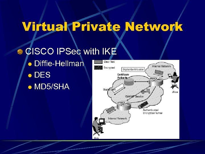 Virtual Private Network CISCO IPSec with IKE Diffie-Hellman l DES l MD 5/SHA l