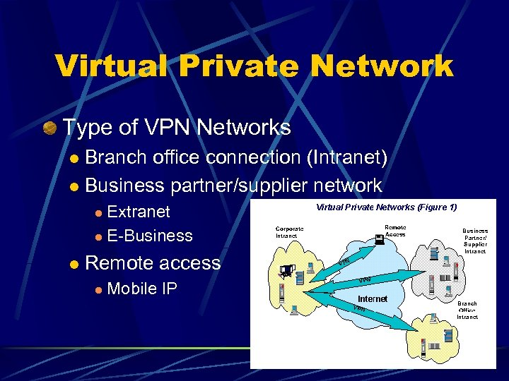 Virtual Private Network Type of VPN Networks Branch office connection (Intranet) l Business partner/supplier