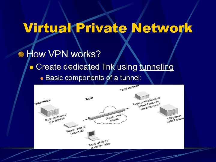 Virtual Private Network How VPN works? l Create dedicated link using tunneling l Basic