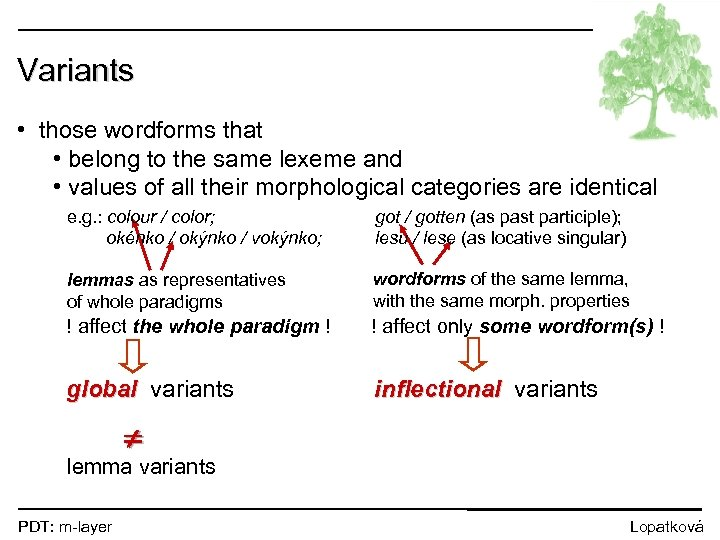 Variants • those wordforms that • belong to the same lexeme and • values