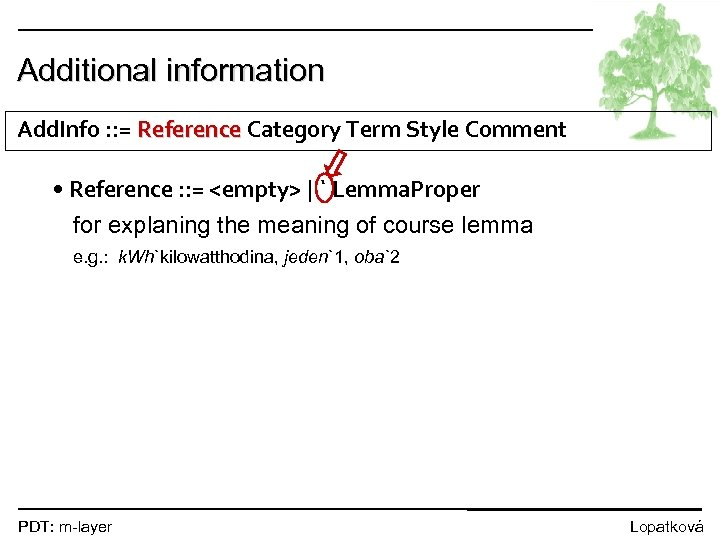 Additional information Add. Info : : = Reference Category Term Style Comment • Reference