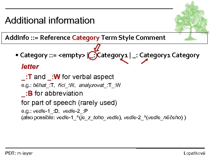 Additional information Add. Info : : = Reference Category Term Style Comment • Category