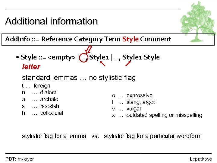 Additional information Add. Info : : = Reference Category Term Style Comment • Style