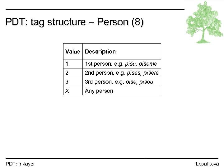 PDT: tag structure – Person (8) Value Description 1 2 2 nd person, e.