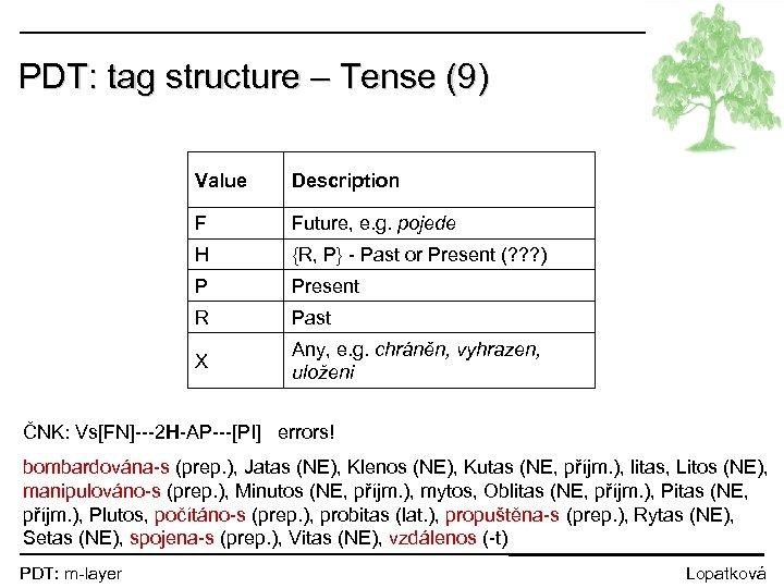 PDT: tag structure – Tense (9) Value Description F Future, e. g. pojede H