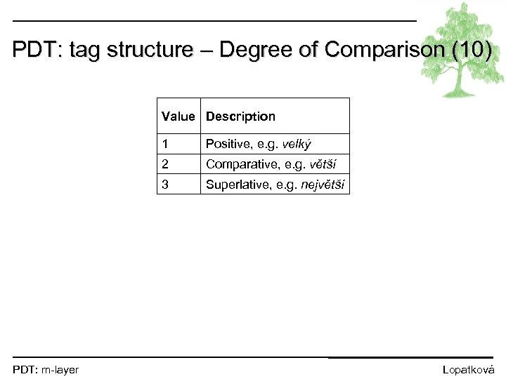 PDT: tag structure – Degree of Comparison (10) Value Description 1 2 Comparative, e.
