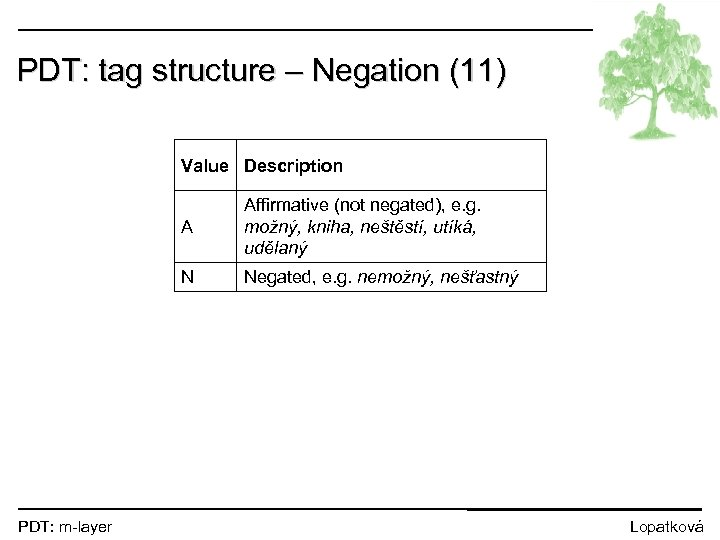PDT: tag structure – Negation (11) Value Description A N PDT: m-layer Affirmative (not
