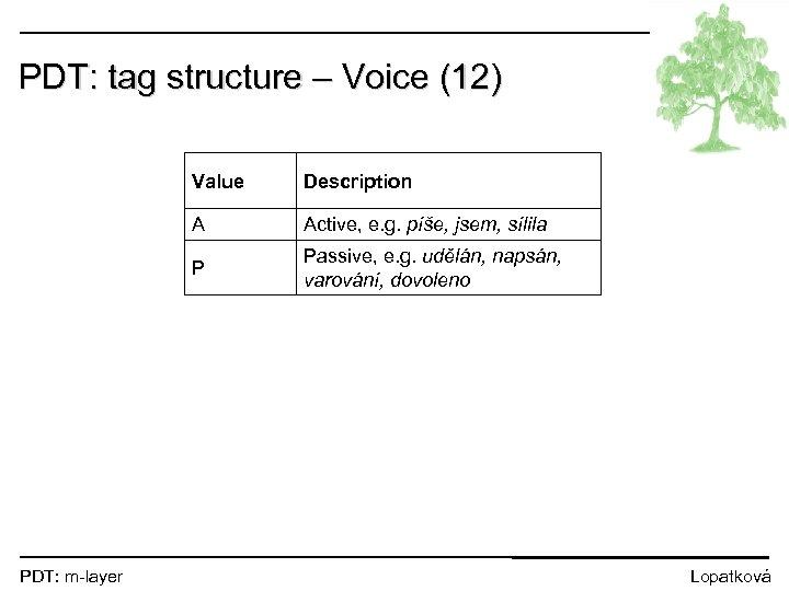 PDT: tag structure – Voice (12) Value A Active, e. g. píše, jsem, sílila