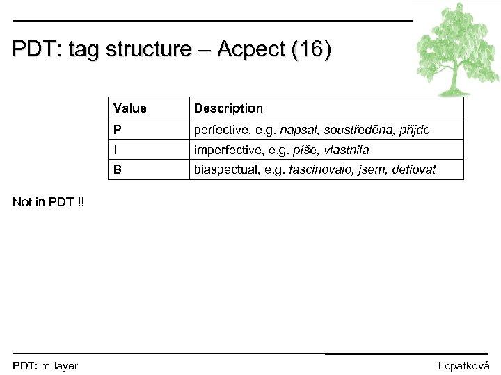 PDT: tag structure – Acpect (16) Value Description P perfective, e. g. napsal, soustředěna,