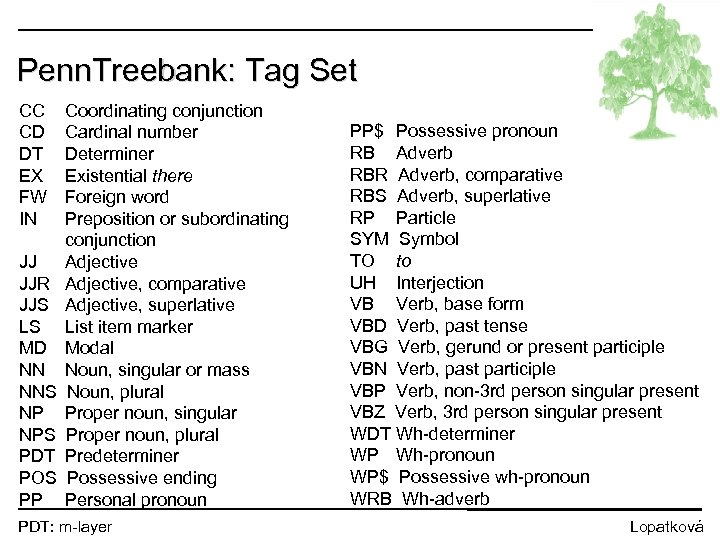 Penn. Treebank: Tag Set CC Coordinating conjunction CD Cardinal number DT Determiner EX Existential