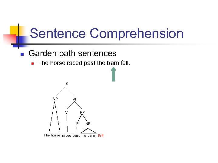 Sentence Comprehension n Garden path sentences n The horse raced past the barn fell.