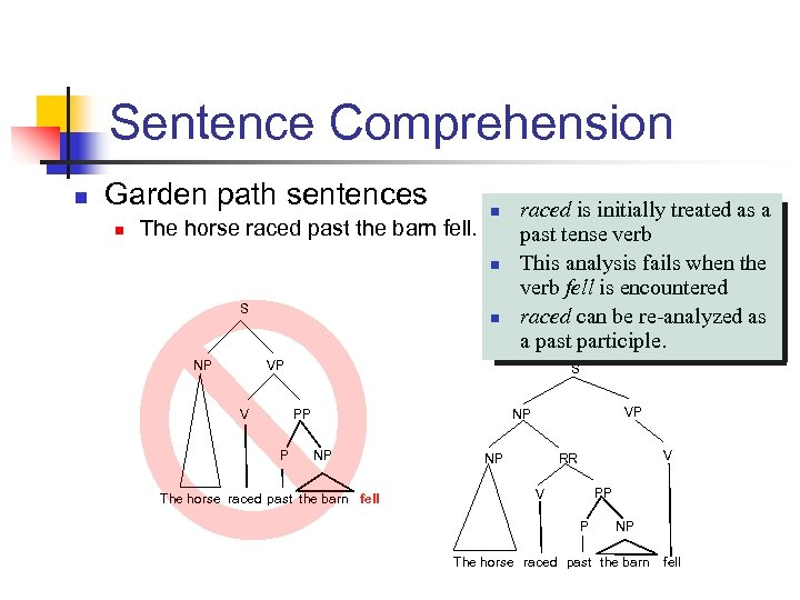 Sentence Comprehension n Garden path sentences n The horse raced past the barn fell.