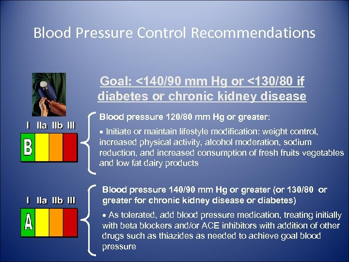 Blood Pressure Control Recommendations Goal: <140/90 mm Hg or <130/80 if diabetes or chronic
