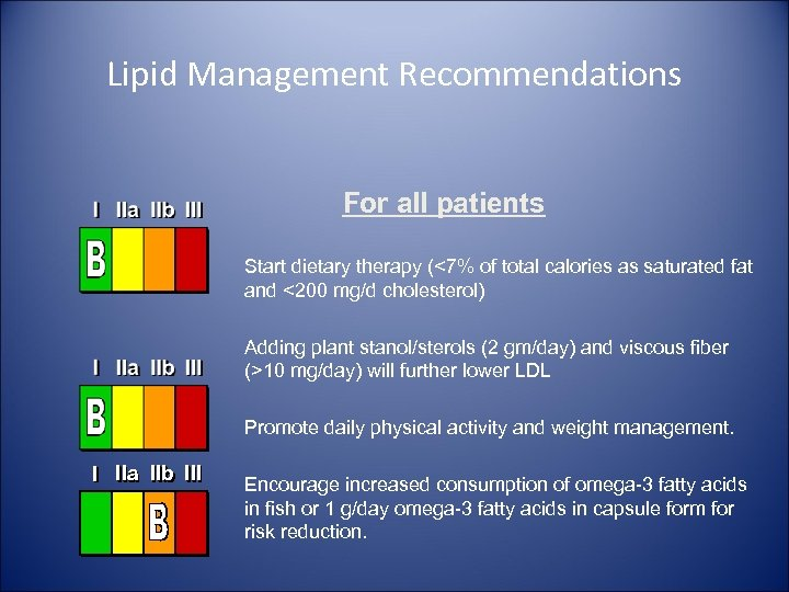 Lipid Management Recommendations For all patients Start dietary therapy (<7% of total calories as