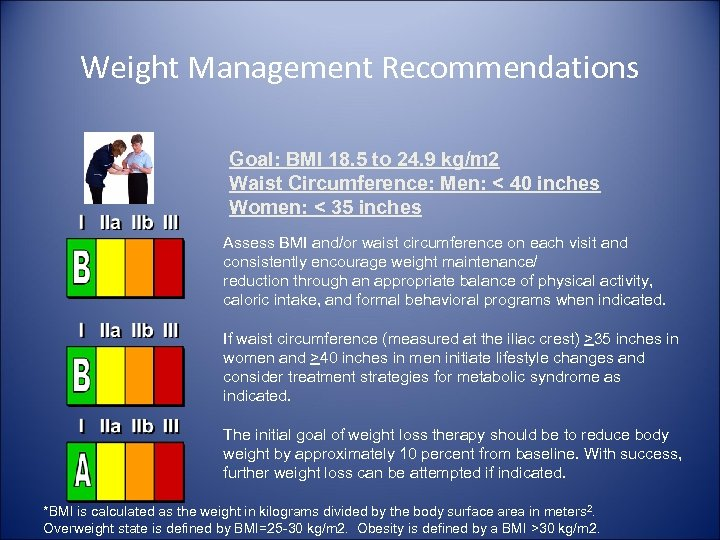 Weight Management Recommendations Goal: BMI 18. 5 to 24. 9 kg/m 2 Waist Circumference: