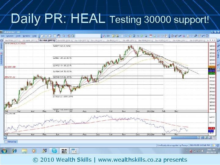 Daily PR: HEAL Testing 30000 support! © 2010 Wealth Skills | www. wealthskills. co.