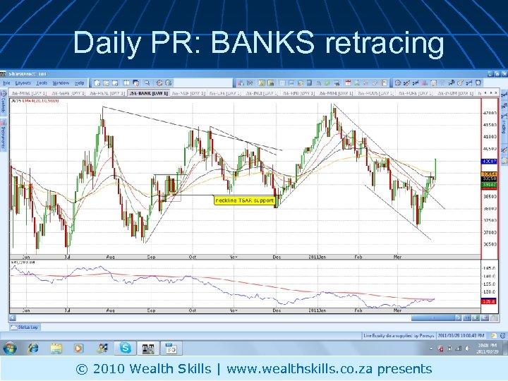 Daily PR: BANKS retracing © 2010 Wealth Skills | www. wealthskills. co. za presents
