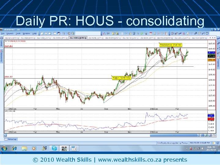 Daily PR: HOUS - consolidating © 2010 Wealth Skills | www. wealthskills. co. za