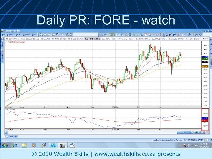 Daily PR: FORE - watch © 2010 Wealth Skills | www. wealthskills. co. za