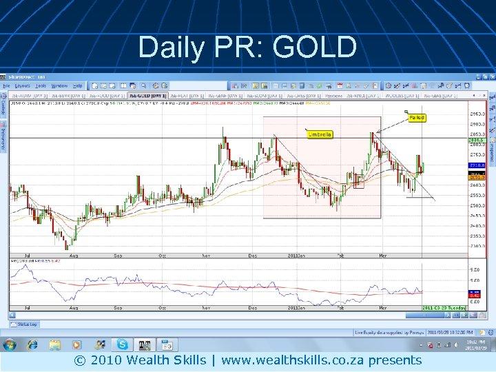 Daily PR: GOLD © 2010 Wealth Skills | www. wealthskills. co. za presents