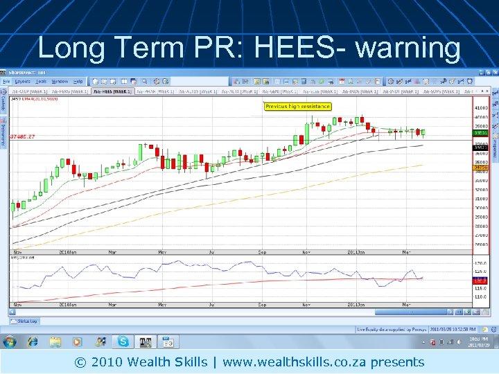 Long Term PR: HEES- warning © 2010 Wealth Skills | www. wealthskills. co. za