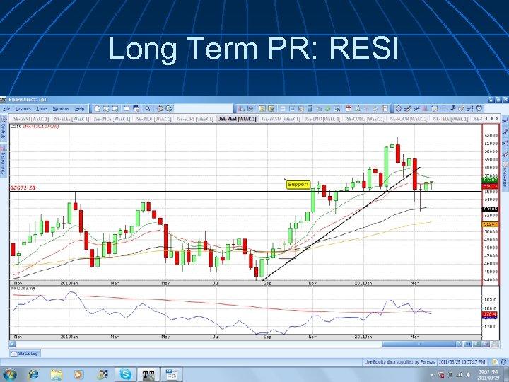 Long Term PR: RESI