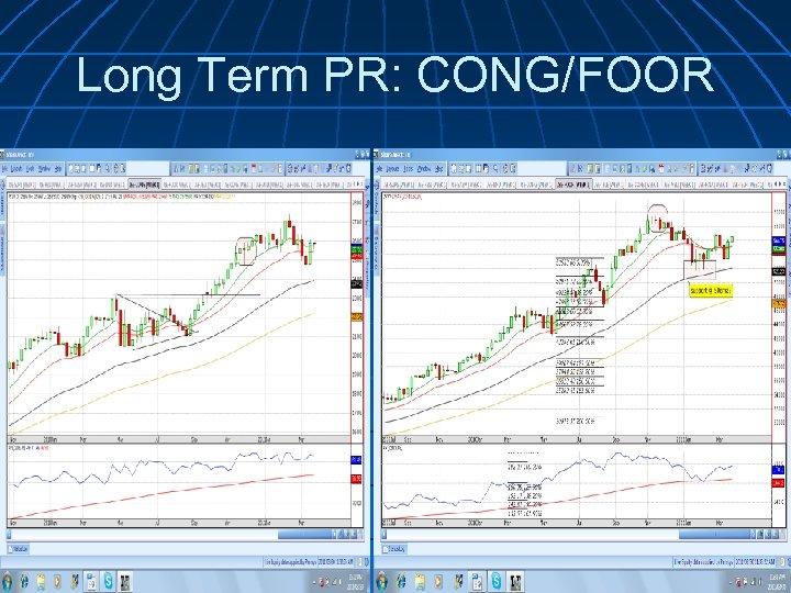 Long Term PR: CONG/FOOR