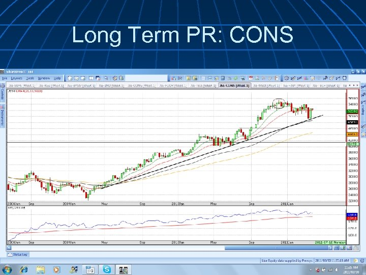Long Term PR: CONS