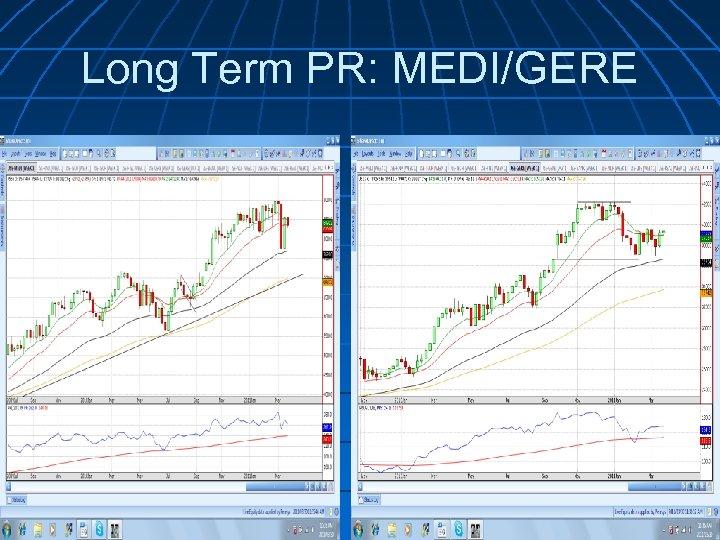 Long Term PR: MEDI/GERE