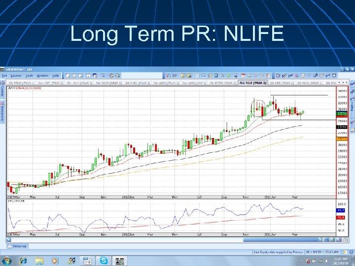 Long Term PR: NLIFE