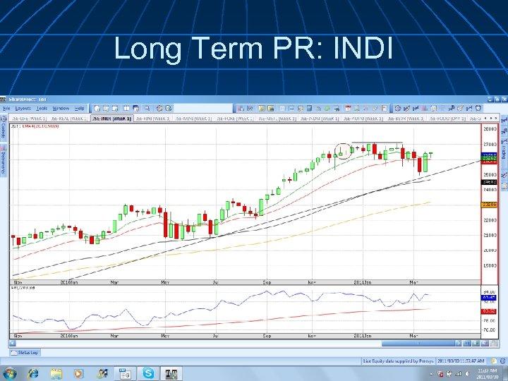Long Term PR: INDI