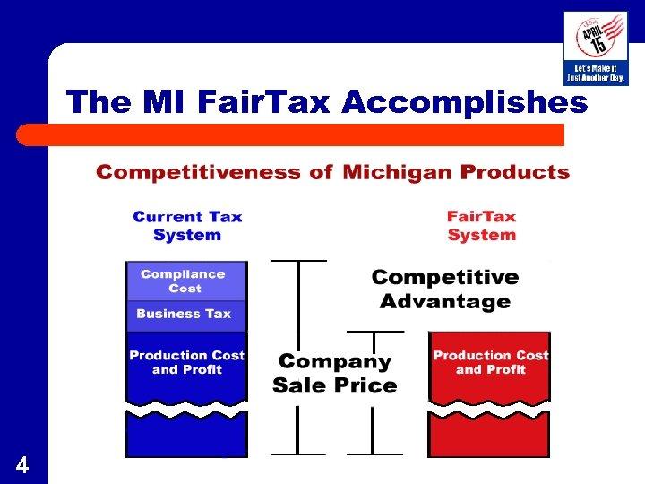 The MI Fair. Tax Accomplishes 4
