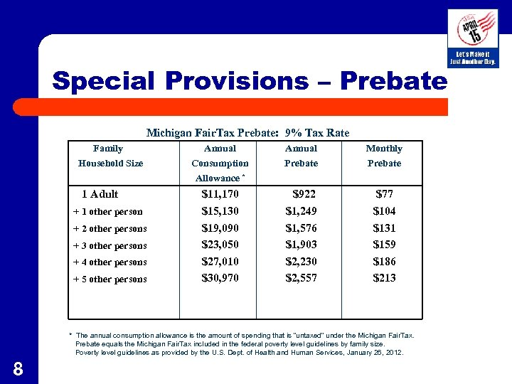 Special Provisions – Prebate Michigan Fair. Tax Prebate: 9% Tax Rate Family Annual Monthly