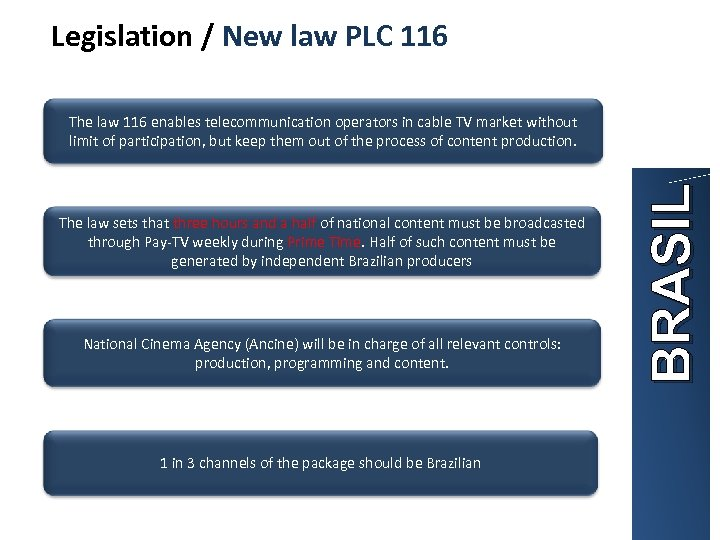 Legislation / New law PLC 116 The law sets that three hours and a
