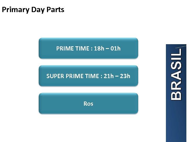 PRIME TIME : 18 h – 01 h SUPER PRIME TIME : 21 h