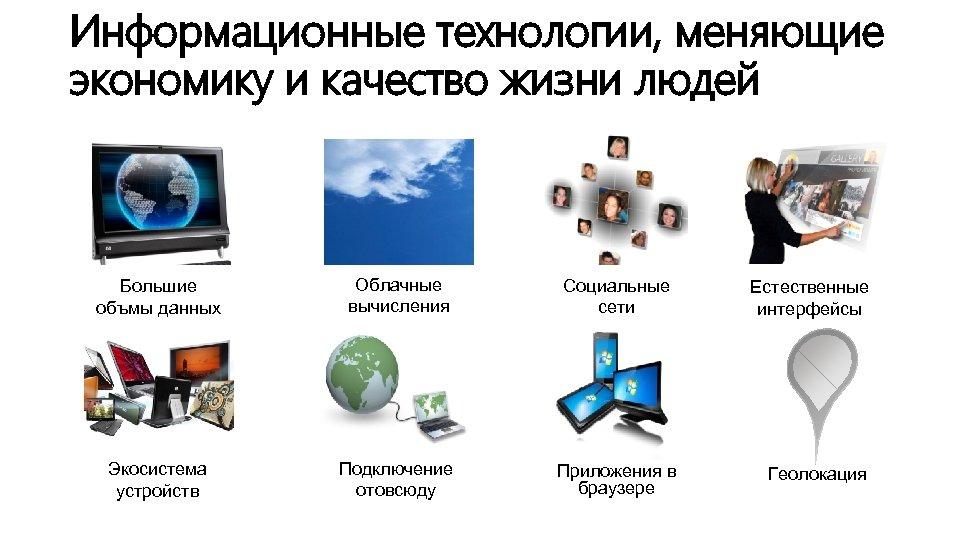 Информационные технологии, меняющие экономику и качество жизни людей Большие объмы данных Облачные вычисления Социальные