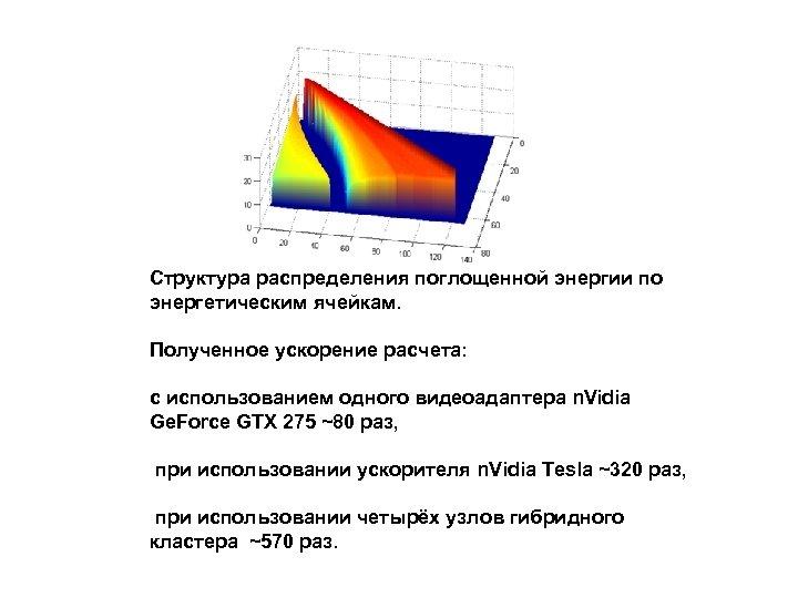 Структура распределения поглощенной энергии по энергетическим ячейкам. Полученное ускорение расчета: с использованием одного видеоадаптера