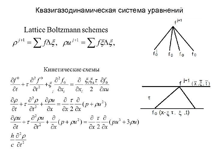 Квазигазодинамическая система уравнений