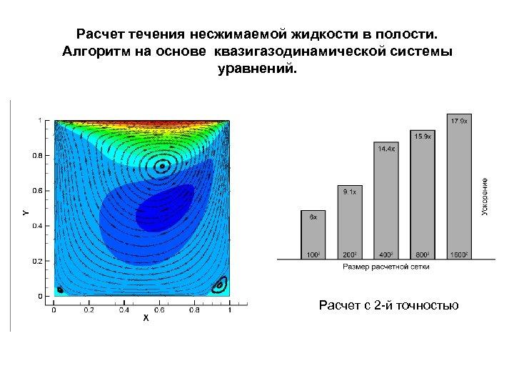 Расчет течения несжимаемой жидкости в полости. Алгоритм на основе квазигазодинамической системы уравнений. Расчет с