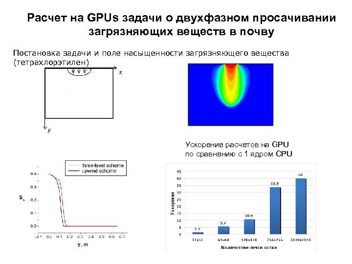 Расчет на GPUs задачи о двухфазном просачивании загрязняющих веществ в почву Постановка задачи и