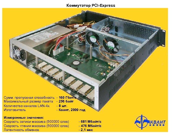 Коммутатор PCI-Express Сумм. пропускная способность Максимальный размер пакета Количество каналов LAN-4 х Изготовитель -