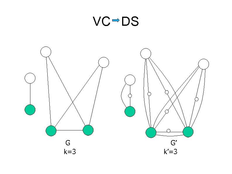 VC DS G k=3 G' k'=3