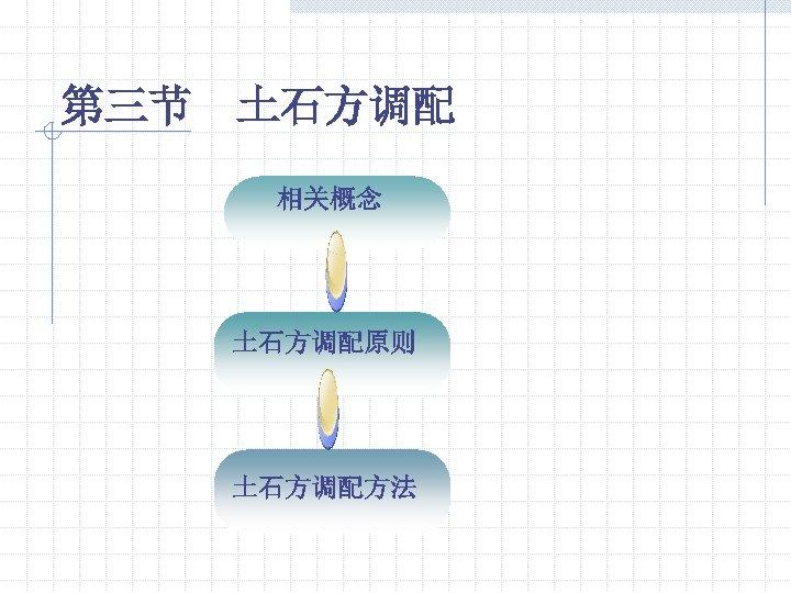 第三节 土石方调配 相关概念 土石方调配原则 土石方调配方法