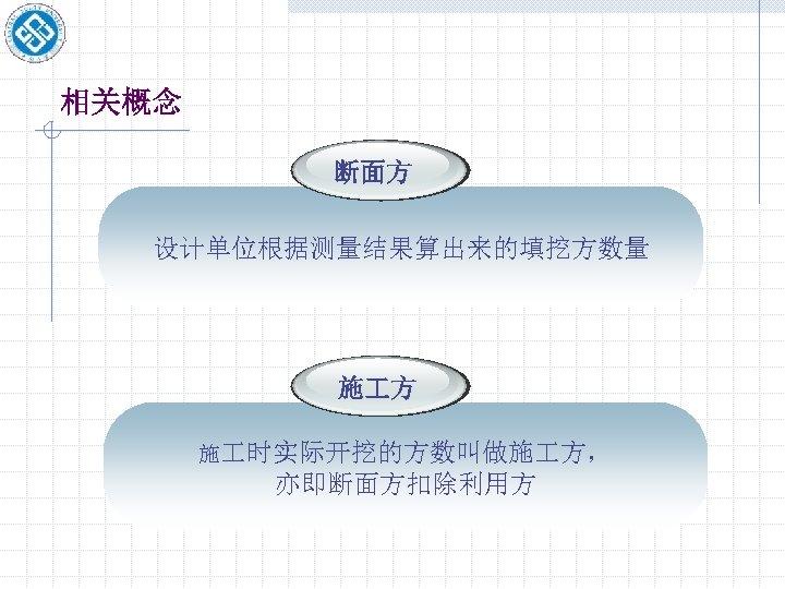 相关概念 断面方 设计单位根据测量结果算出来的填挖方数量 施 方 施 时实际开挖的方数叫做施 方, 亦即断面方扣除利用方