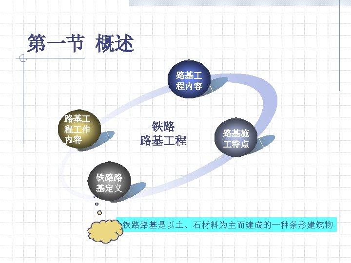 第一节 概述 路基 程内容 路基 程 作 内容 铁路 路基 程 路基施 特点 铁路路