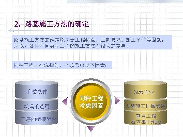 2. 路基施 方法的确定取决于 程特点、 期要求、施 条件等因素, 所以,各种不同类型 程的施 方法有很大的差异。 同种 程,在选择时,必须考虑以下因素: 自然条件 机具的选用 序的衔接配合